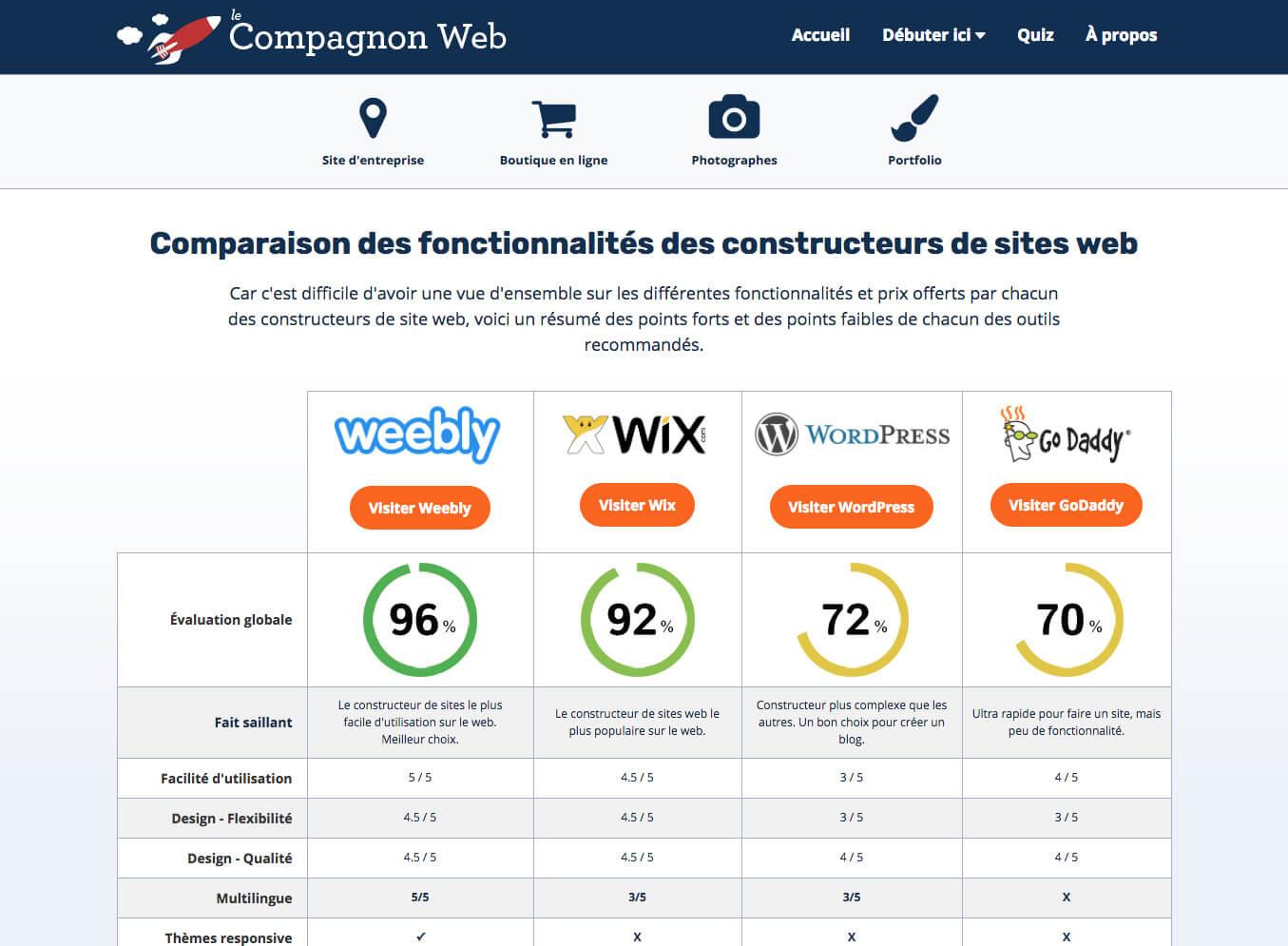 lecompagnonweb-03